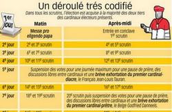 Infographie le déroulé du conclave (La Croix)